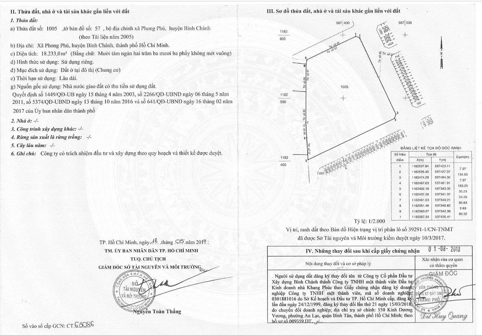 Pháp lý dự án Lovera Vista chi tiết hồ sơ giấy tờ 2