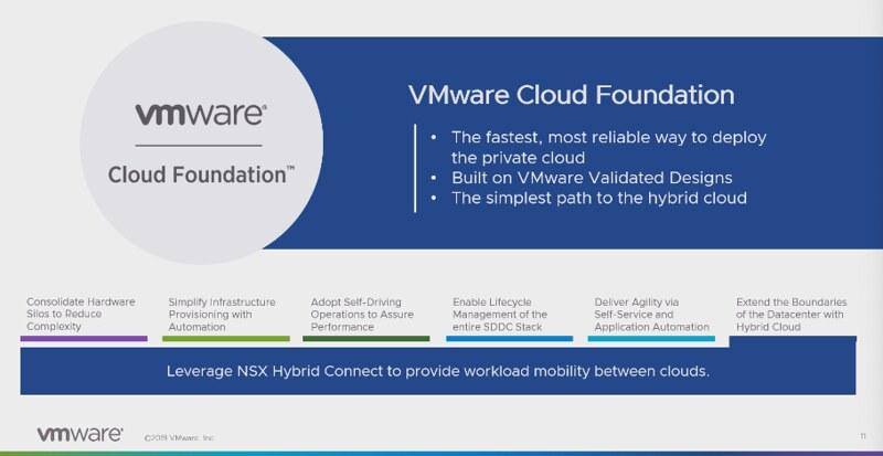 VMworld Reveals: VMware Cloud Foundation
