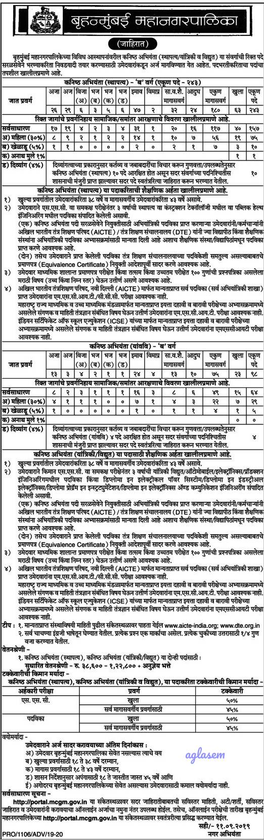 BMC JE Recruitment 2019 Notification Out for 341 Vacancies, Online Form to release at portal.mcgm.gov.in